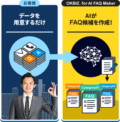 OKBIZ. for AI FAQ Makerの概要